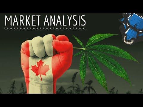 Marijuana Stocks Analysis:  WEED, APH, ACB, XLY, TGIF, and HEXO  (11/13/2018)