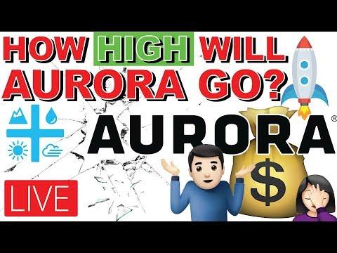 HOW HIGH can AURORA CANNABIS GO??!! FUTURE PREDICTIONS & NEWS!!