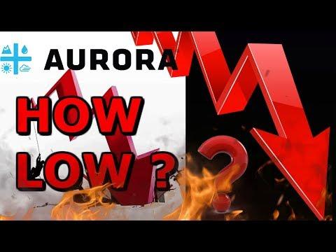 How Low Can Aurora Cannabis Stocks Go ? (ACB) future predictions – Departures Capital – Cyberworld 7