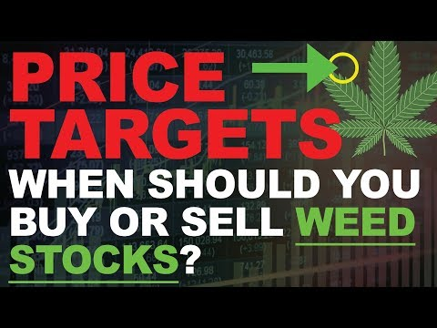 NEW PRICE TARGET FOR AURORA CANNABIS, CANOPY, APHRIA, TILRAY for 2019 AND BEYOND! STOCK MARKET NEWS