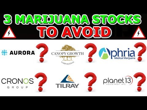3 marijuana stocks to avoid in 2019 😱 ? Why – Buy or Sell Aurora, Aphria , Cronos