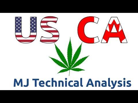 Marijuana Stocks Technical Analysis Chart 12/22/2018 by ChartGuys.com