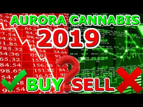 Should You Buy Aurora Cannabis In 2019 – ACB Stock A Buy Or Sell ?