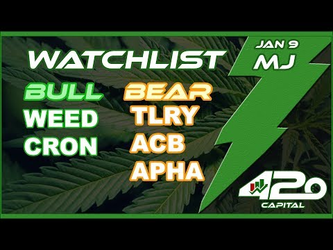 Jan 9 – Marijuana Stock Chart Analysis (CGC WEED TLRY ACB APHA CRON) — CANOPY COVERAGE & CNBC