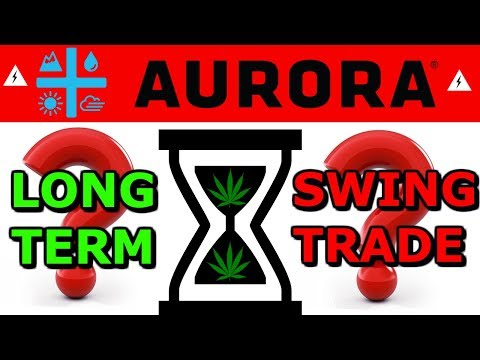 Is Aurora Cannabis A Good Longterm Investment Or For Swing Traders ? ACB Stock 2019 – Buy Or Sell ?