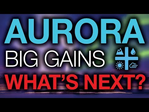 How long will Aurora Cannabis (ACB) Outperform the stock market? Stock Market News, Gold and Tilray!