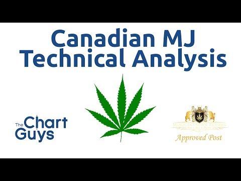 Marijuana Stocks Technical Analysis Chart 1/23/2019 by ChartGuys.com
