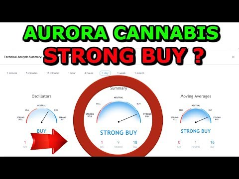Aurora Cannabis A Strong Buy – Aphria And Cronos On fire – Andrew Left Shorting Cronos Stock 2019