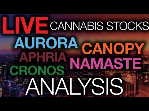 Can Aurora Cannabis Hold $10? Aphria in the RED! Stocks MIXED, Live Market Updates