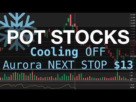 Pot STOCKS Cool Off | Aurora Cannabis Next Stop $13?