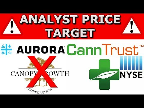 New Analyst Price Target For Aurora Cannabis & CannTrust+ NYSE Listing – ACB Stock News 2019