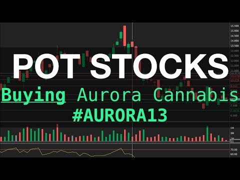 POT STOCKS | Why AURORA CANNABIS is GOING TO GO UP
