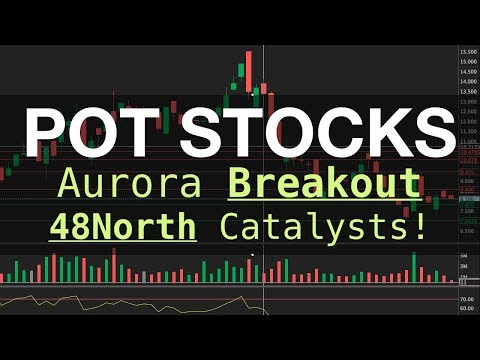 POT STOCKS | Will Aurora Breakout to $13? | NRTH Earnings & Agreement