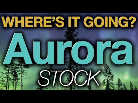 Whats Next for Aurora Cannabis (ACB)? Stocks Sell Off, Koios Beverage's up 100% on Walmart Deal!