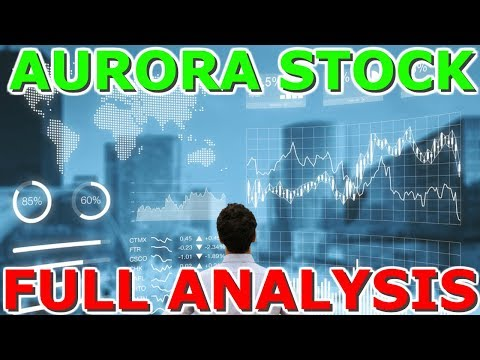Aurora Cannabis Stock One Year Prediction – ACB Stock And Chart Analysis – Buy Or Sell ? News 2019