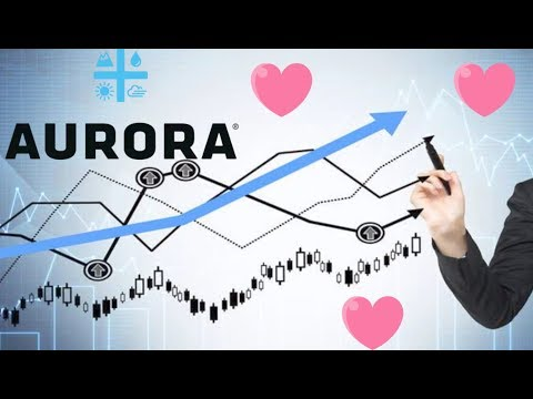 Aurora cannabis stock analysis! Why it a good long term investment!