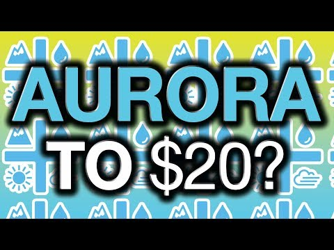 Aurora Cannabis Stock Price Predictions – ACB Stock Technical Analysis – ACB Buy or Sell News 2019